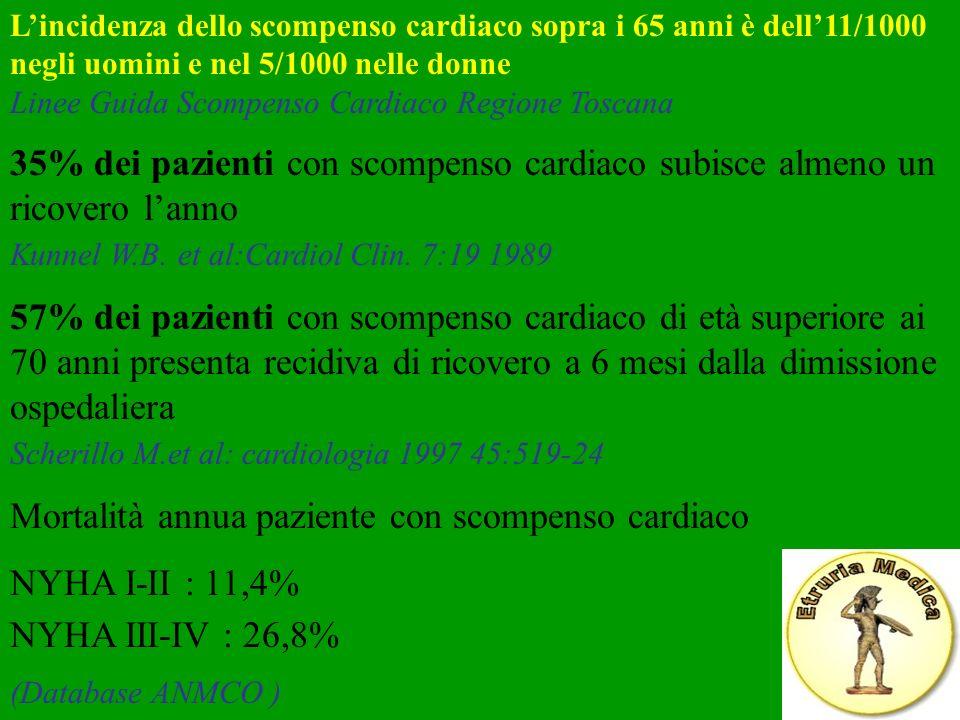 Lincidenza dello scompenso cardiaco sopra i 65 anni è dell11/1000 negli uomini e nel 5/1000 nelle donne Linee Guida Scompenso Cardiaco Regione Toscana