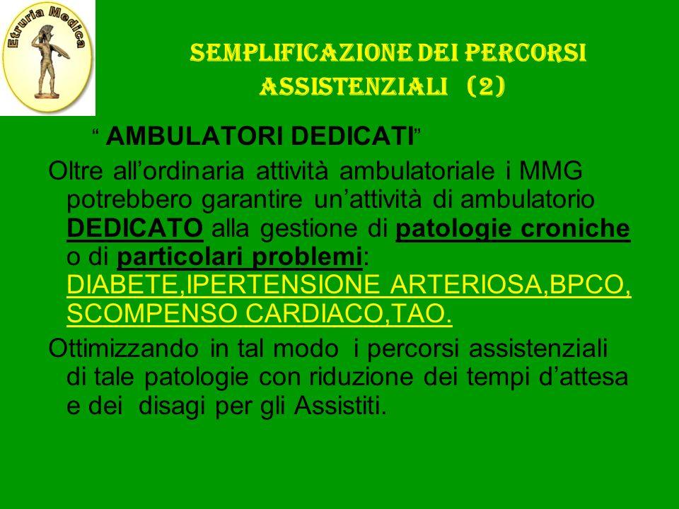 Semplificazione dei percorsi assistenziali (2) AMBULATORI DEDICATI Oltre allordinaria attività ambulatoriale i MMG potrebbero garantire unattività di