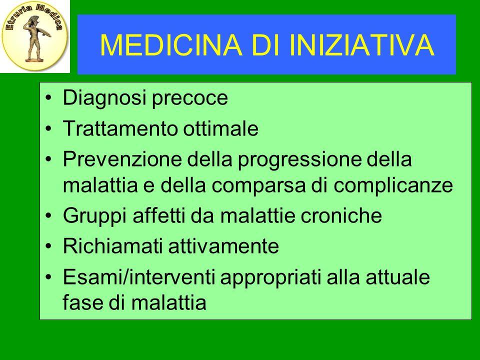 MEDICINA DI INIZIATIVA Diagnosi precoce Trattamento ottimale Prevenzione della progressione della malattia e della comparsa di complicanze Gruppi affe
