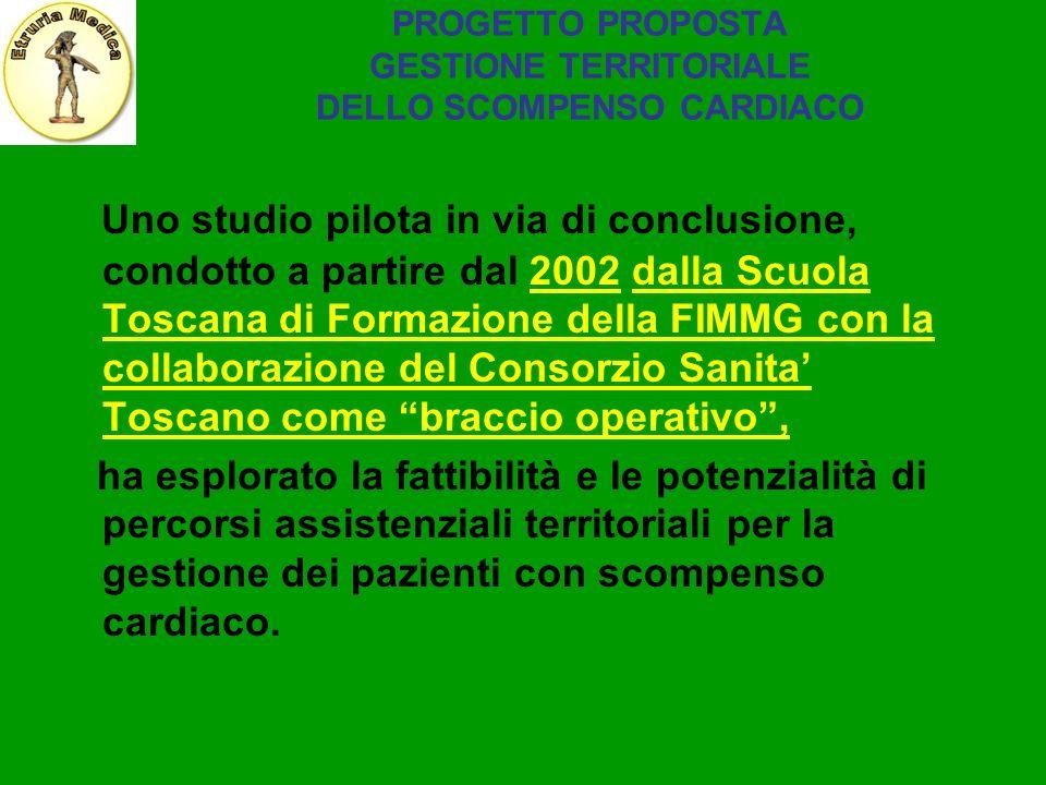 PROGETTO PROPOSTA GESTIONE TERRITORIALE DELLO SCOMPENSO CARDIACO Uno studio pilota in via di conclusione, condotto a partire dal 2002 dalla Scuola Tos