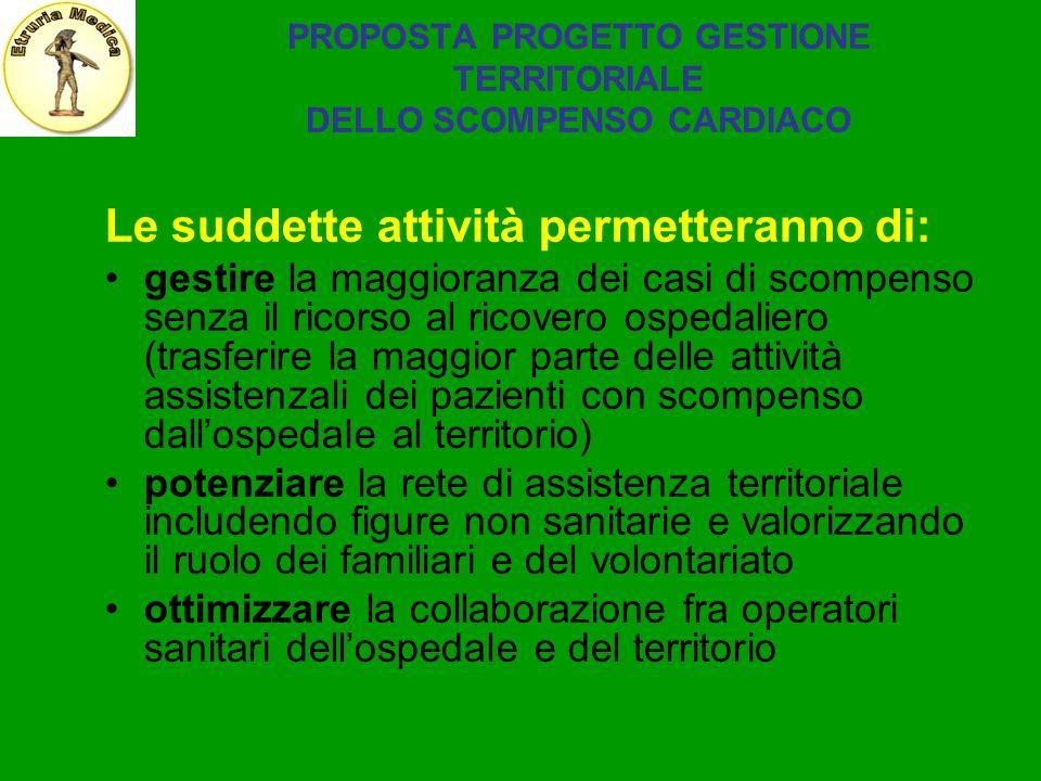PROPOSTA PROGETTO GESTIONE TERRITORIALE DELLO SCOMPENSO CARDIACO Le suddette attività permetteranno di: gestire la maggioranza dei casi di scompenso s