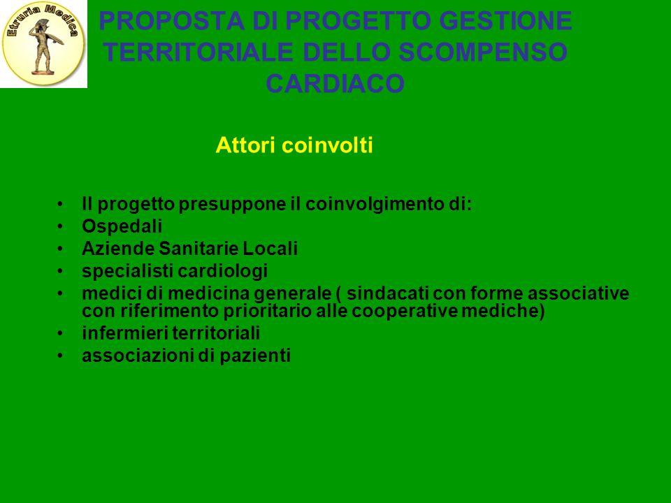 PROPOSTA DI PROGETTO GESTIONE TERRITORIALE DELLO SCOMPENSO CARDIACO Attori coinvolti Il progetto presuppone il coinvolgimento di: Ospedali Aziende San