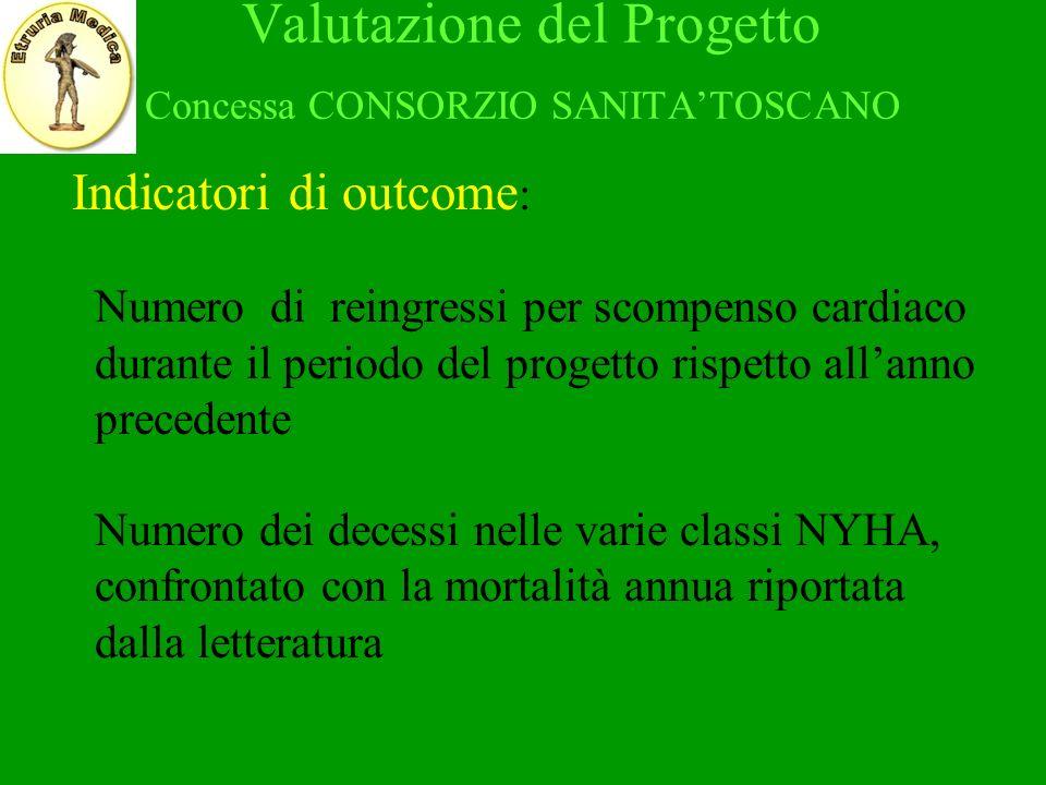 Valutazione del Progetto Concessa CONSORZIO SANITATOSCANO Indicatori di outcome : Numero di reingressi per scompenso cardiaco durante il periodo del p