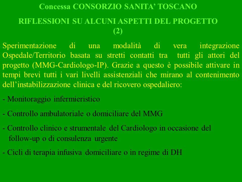 Concessa CONSORZIO SANITA TOSCANO RIFLESSIONI SU ALCUNI ASPETTI DEL PROGETTO (2) Sperimentazione di una modalità di vera integrazione Ospedale/Territo