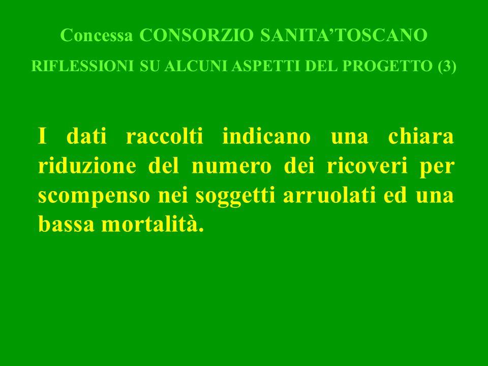 Concessa CONSORZIO SANITATOSCANO RIFLESSIONI SU ALCUNI ASPETTI DEL PROGETTO (3) I dati raccolti indicano una chiara riduzione del numero dei ricoveri
