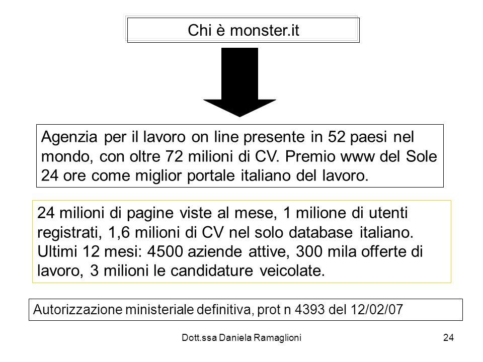 Dott.ssa Daniela Ramaglioni24 Chi è monster.it Agenzia per il lavoro on line presente in 52 paesi nel mondo, con oltre 72 milioni di CV. Premio www de