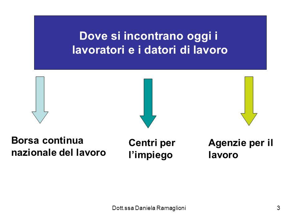 Dott.ssa Daniela Ramaglioni4 Centri per limpiego: caratteristiche Agenzie pubbliche: regionali ma gestite a livello provinciale, gestiscono il mercato del lavoro Sostituiscono i vecchi uffici di collocamento.