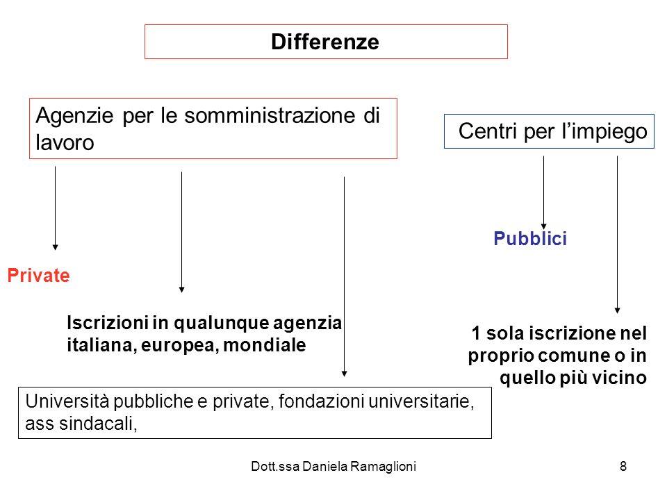 Dott.ssa Daniela Ramaglioni8 Differenze Agenzie per le somministrazione di lavoro Centri per limpiego Private Pubblici Iscrizioni in qualunque agenzia