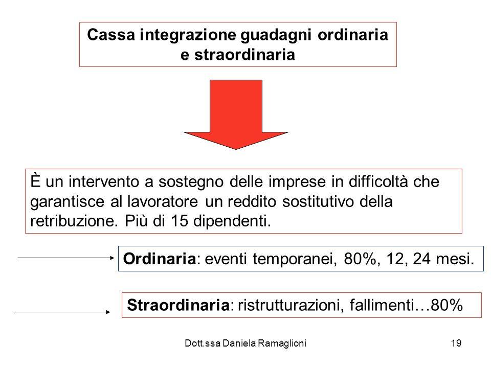 Dott.ssa Daniela Ramaglioni19 Cassa integrazione guadagni ordinaria e straordinaria È un intervento a sostegno delle imprese in difficoltà che garantisce al lavoratore un reddito sostitutivo della retribuzione.