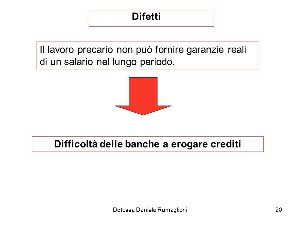Dott.ssa Daniela Ramaglioni20 Il lavoro precario non può fornire garanzie reali di un salario nel lungo periodo.