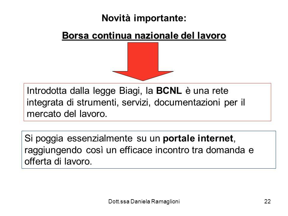 Dott.ssa Daniela Ramaglioni22 Novità importante: Borsa continua nazionale del lavoro Introdotta dalla legge Biagi, la BCNL è una rete integrata di strumenti, servizi, documentazioni per il mercato del lavoro.