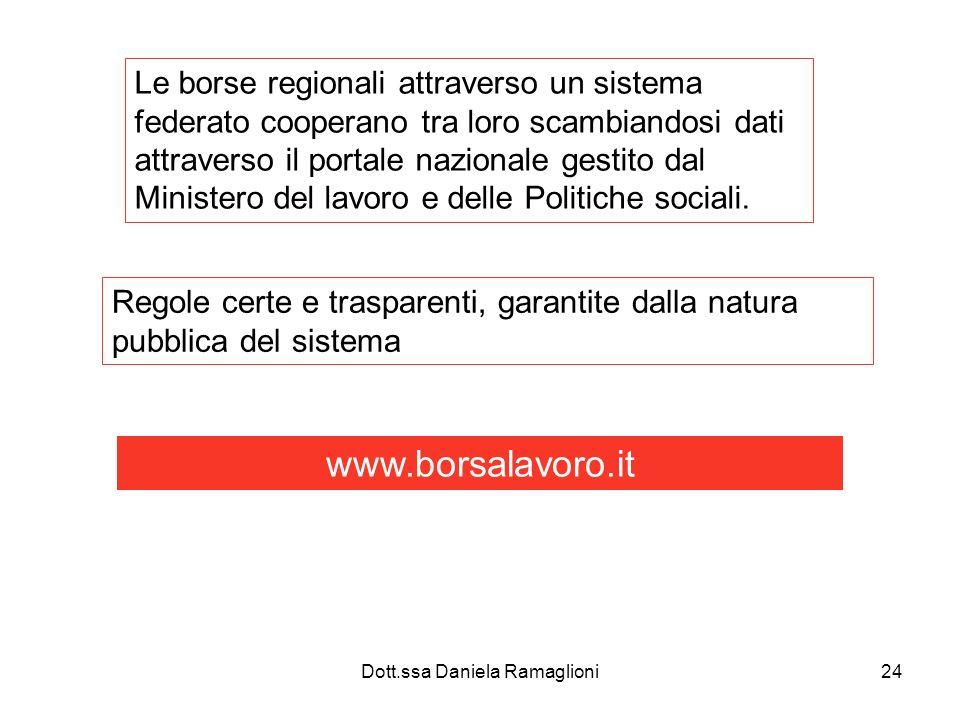 Dott.ssa Daniela Ramaglioni24 Le borse regionali attraverso un sistema federato cooperano tra loro scambiandosi dati attraverso il portale nazionale gestito dal Ministero del lavoro e delle Politiche sociali.