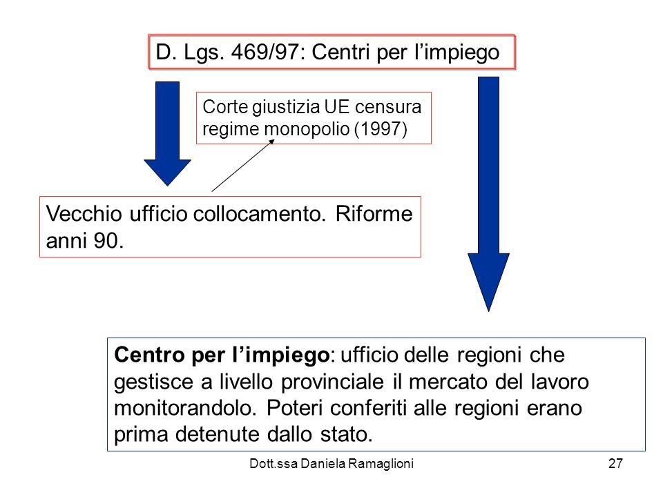 Dott.ssa Daniela Ramaglioni27 D. Lgs. 469/97: Centri per limpiego Vecchio ufficio collocamento.