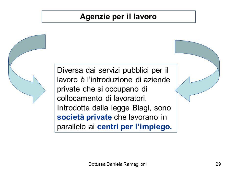 Dott.ssa Daniela Ramaglioni29 Agenzie per il lavoro Diversa dai servizi pubblici per il lavoro è lintroduzione di aziende private che si occupano di collocamento di lavoratori.