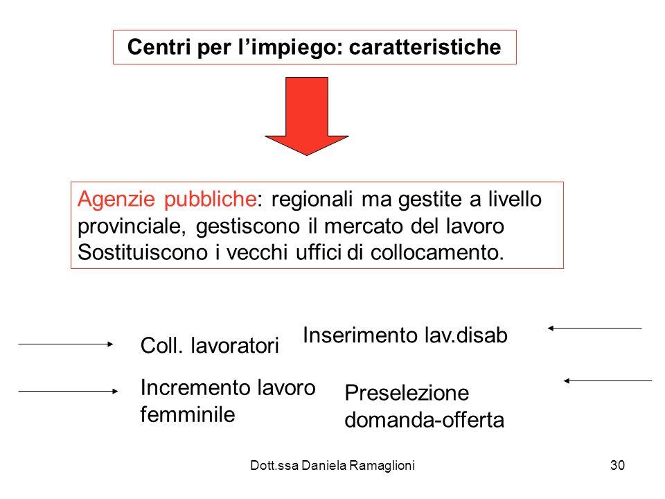 Dott.ssa Daniela Ramaglioni30 Centri per limpiego: caratteristiche Agenzie pubbliche: regionali ma gestite a livello provinciale, gestiscono il mercato del lavoro Sostituiscono i vecchi uffici di collocamento.