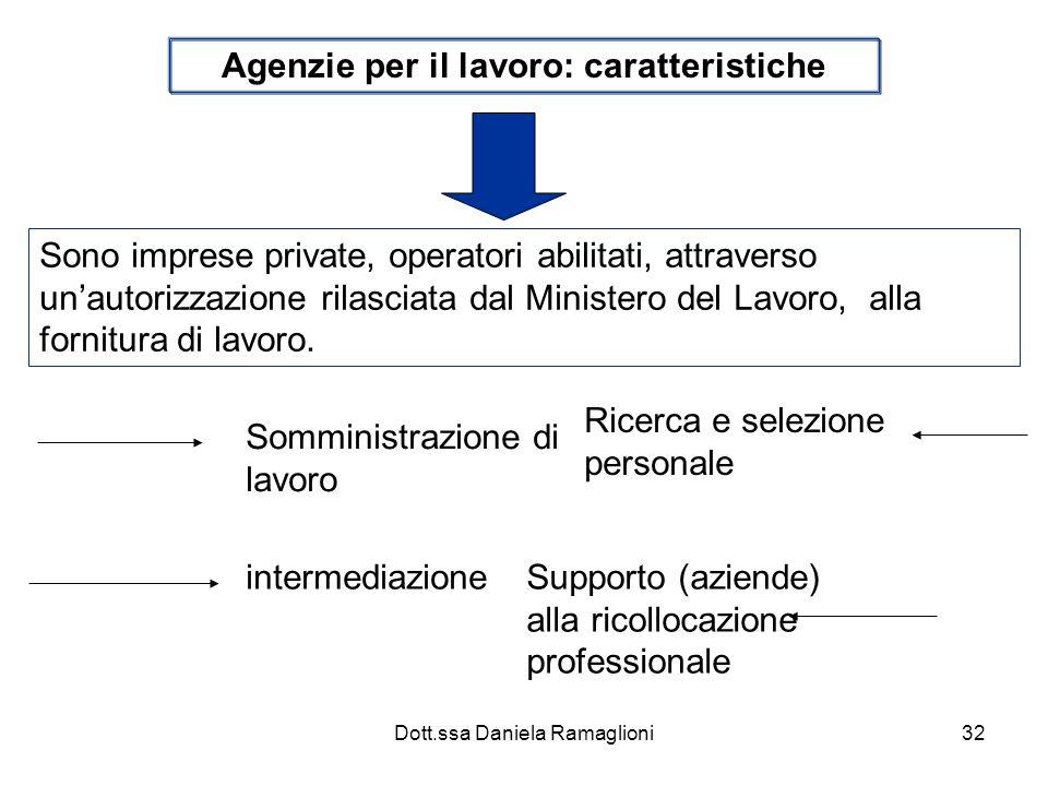 Dott.ssa Daniela Ramaglioni32 Agenzie per il lavoro: caratteristiche Sono imprese private, operatori abilitati, attraverso unautorizzazione rilasciata dal Ministero del Lavoro, alla fornitura di lavoro.
