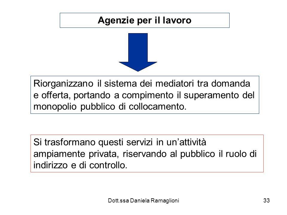 Dott.ssa Daniela Ramaglioni33 Agenzie per il lavoro Riorganizzano il sistema dei mediatori tra domanda e offerta, portando a compimento il superamento del monopolio pubblico di collocamento.