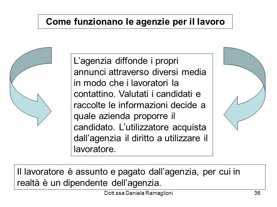 Dott.ssa Daniela Ramaglioni36 Come funzionano le agenzie per il lavoro Lagenzia diffonde i propri annunci attraverso diversi media in modo che i lavoratori la contattino.
