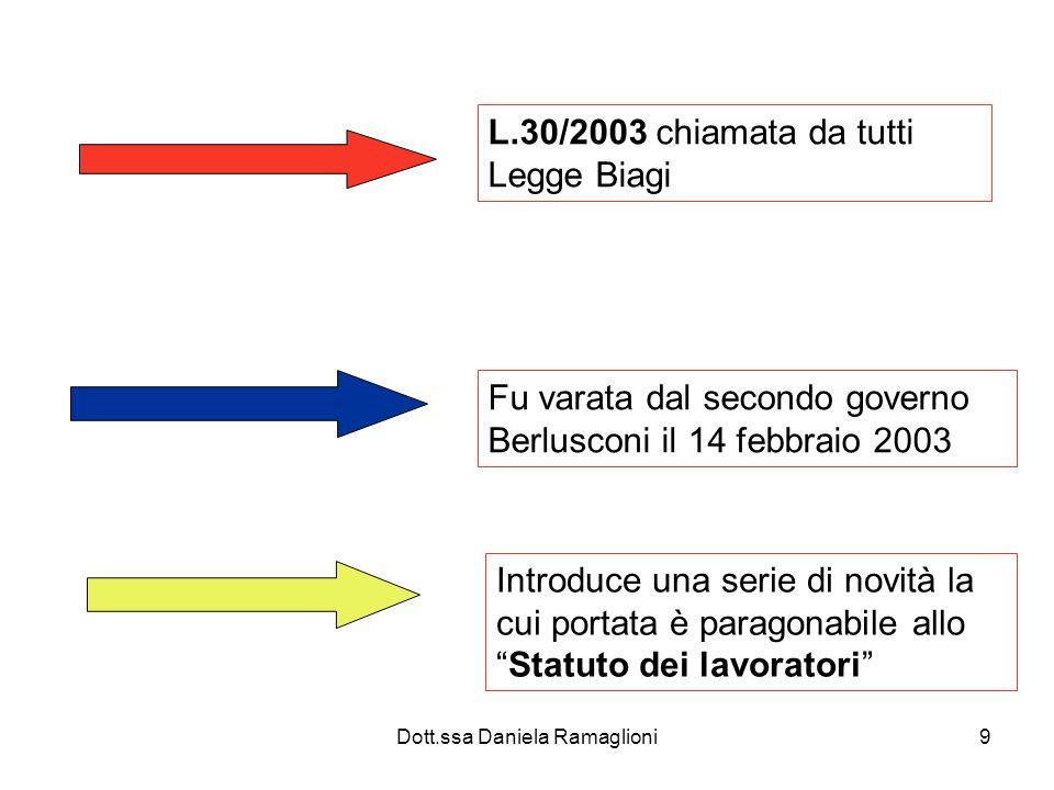 Dott.ssa Daniela Ramaglioni9 L.30/2003 chiamata da tutti Legge Biagi Fu varata dal secondo governo Berlusconi il 14 febbraio 2003 Introduce una serie di novità la cui portata è paragonabile alloStatuto dei lavoratori