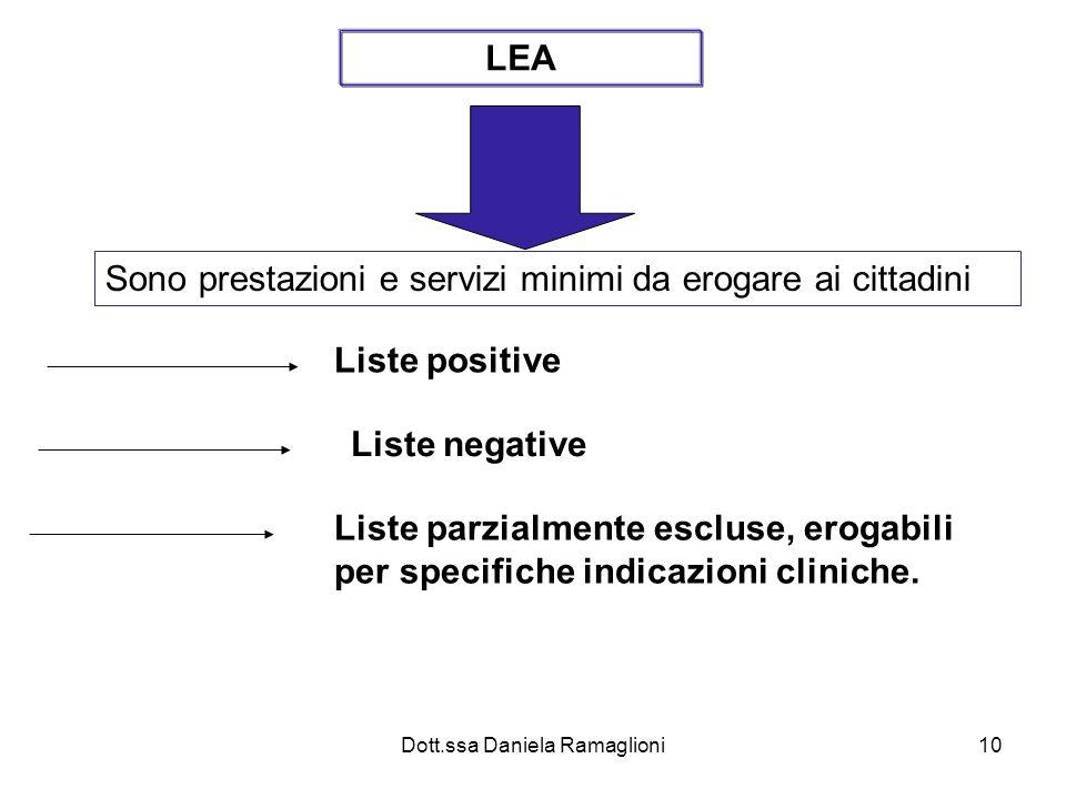 Dott.ssa Daniela Ramaglioni10 LEA Sono prestazioni e servizi minimi da erogare ai cittadini Liste positive Liste negative Liste parzialmente escluse, erogabili per specifiche indicazioni cliniche.