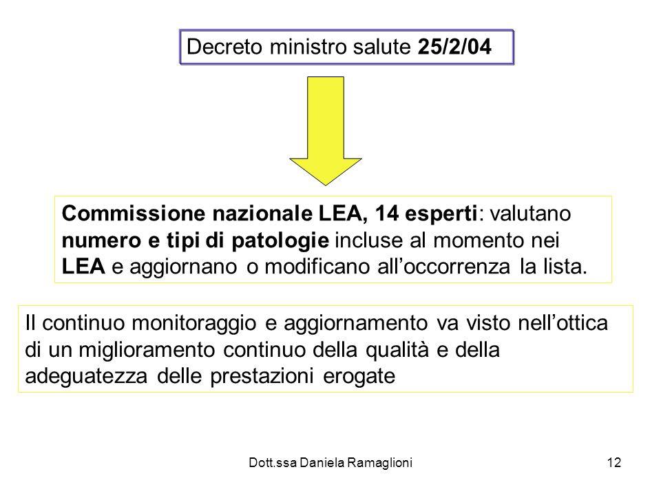 Dott.ssa Daniela Ramaglioni12 Decreto ministro salute 25/2/04 Commissione nazionale LEA, 14 esperti: valutano numero e tipi di patologie incluse al momento nei LEA e aggiornano o modificano alloccorrenza la lista.