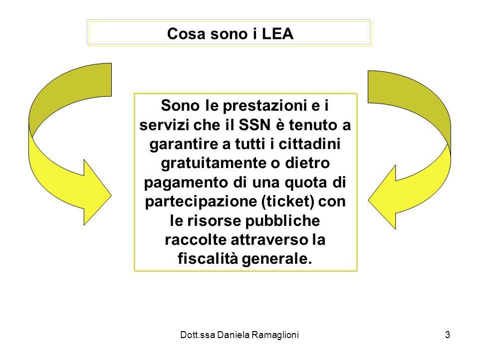 Dott.ssa Daniela Ramaglioni3 Cosa sono i LEA Sono le prestazioni e i servizi che il SSN è tenuto a garantire a tutti i cittadini gratuitamente o dietro pagamento di una quota di partecipazione (ticket) con le risorse pubbliche raccolte attraverso la fiscalità generale.