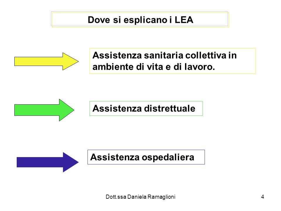 Dott.ssa Daniela Ramaglioni4 Dove si esplicano i LEA Assistenza sanitaria collettiva in ambiente di vita e di lavoro. Assistenza distrettuale Assisten