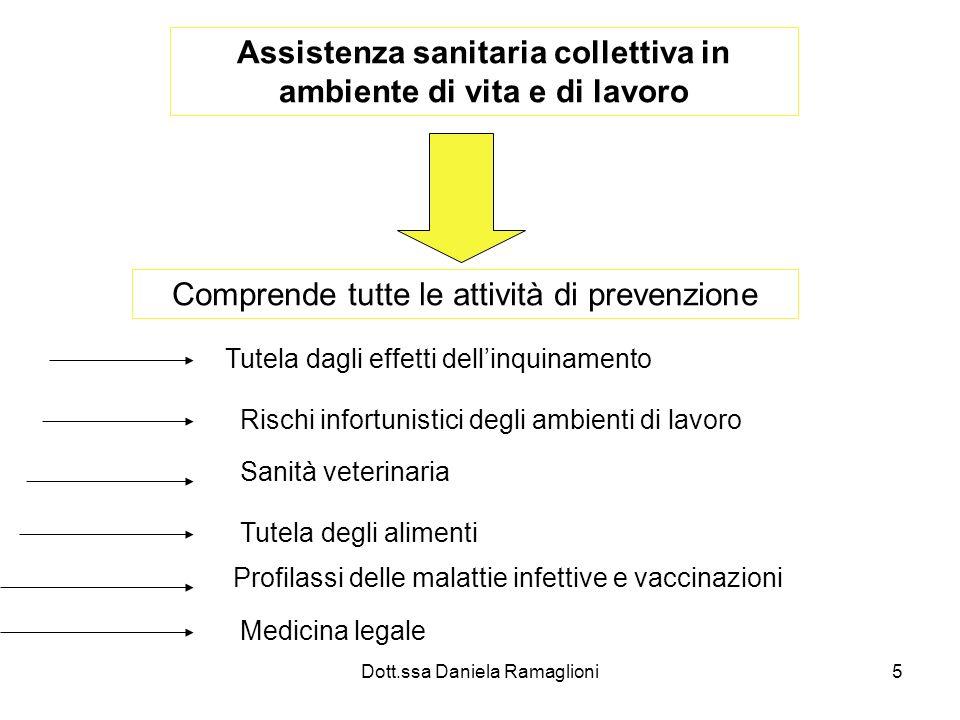Dott.ssa Daniela Ramaglioni5 Assistenza sanitaria collettiva in ambiente di vita e di lavoro Comprende tutte le attività di prevenzione Tutela dagli effetti dellinquinamento Rischi infortunistici degli ambienti di lavoro Sanità veterinaria Tutela degli alimenti Profilassi delle malattie infettive e vaccinazioni Medicina legale