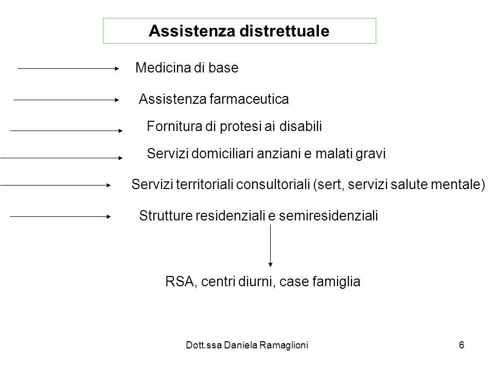 Dott.ssa Daniela Ramaglioni6 Assistenza distrettuale Medicina di base Assistenza farmaceutica Fornitura di protesi ai disabili Servizi domiciliari anziani e malati gravi Servizi territoriali consultoriali (sert, servizi salute mentale) Strutture residenziali e semiresidenziali RSA, centri diurni, case famiglia