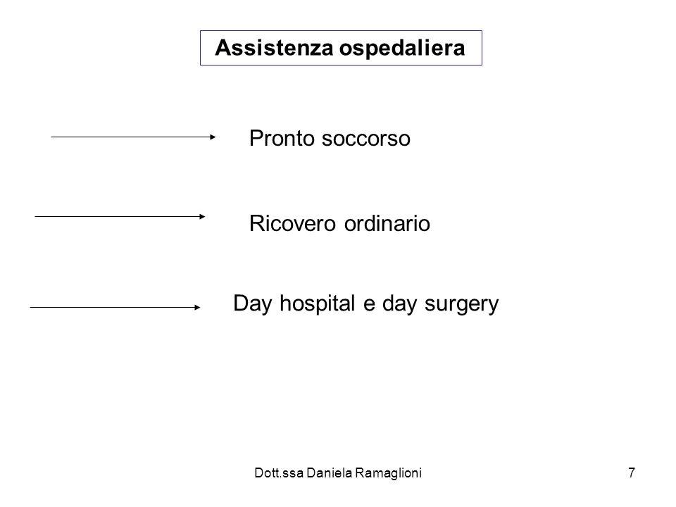 Dott.ssa Daniela Ramaglioni7 Assistenza ospedaliera Pronto soccorso Ricovero ordinario Day hospital e day surgery