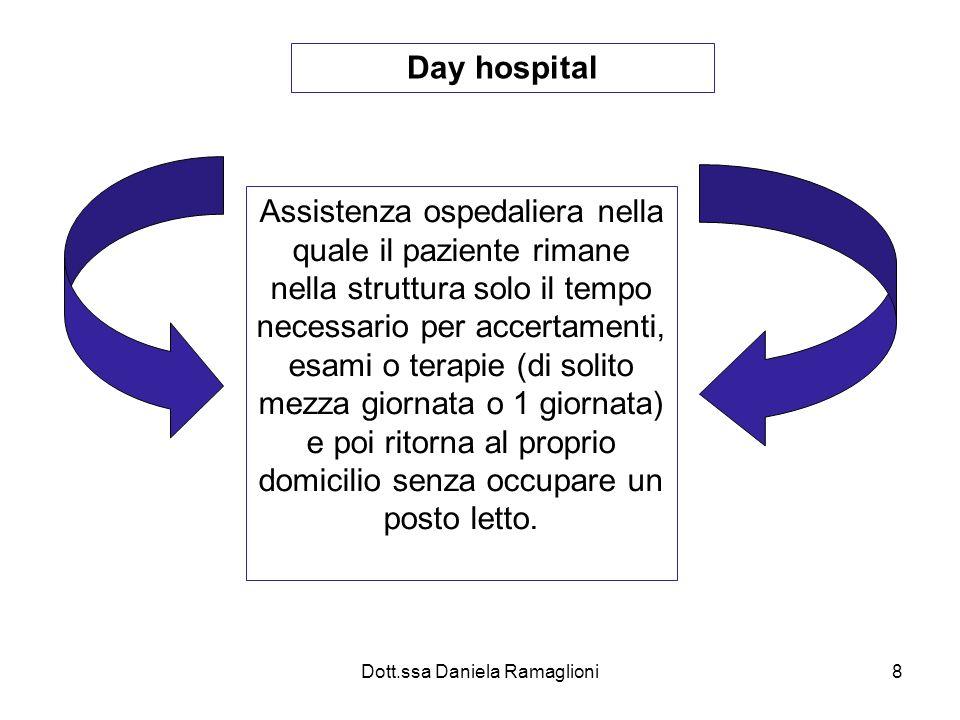 Dott.ssa Daniela Ramaglioni8 Day hospital Assistenza ospedaliera nella quale il paziente rimane nella struttura solo il tempo necessario per accertamenti, esami o terapie (di solito mezza giornata o 1 giornata) e poi ritorna al proprio domicilio senza occupare un posto letto.