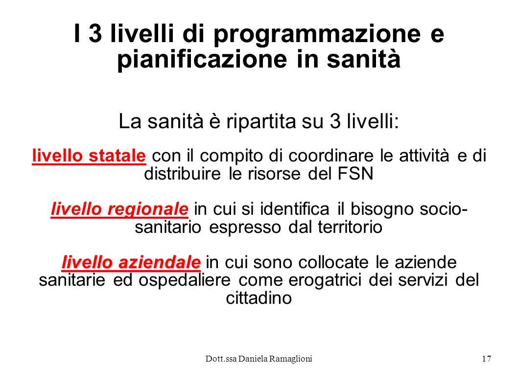 Dott.ssa Daniela Ramaglioni17 I 3 livelli di programmazione e pianificazione in sanità La sanità è ripartita su 3 livelli: livello statale con il comp