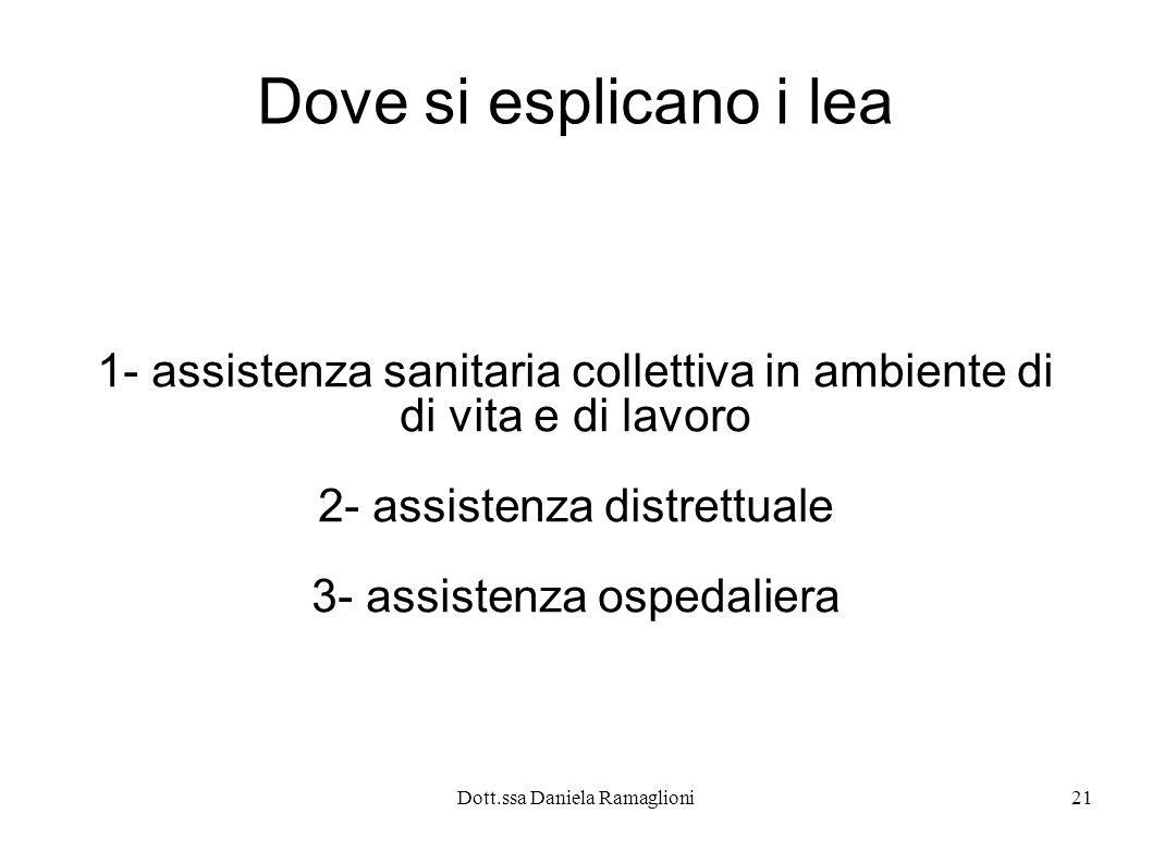 Dott.ssa Daniela Ramaglioni21 Dove si esplicano i lea 1- assistenza sanitaria collettiva in ambiente di di vita e di lavoro 2- assistenza distrettuale