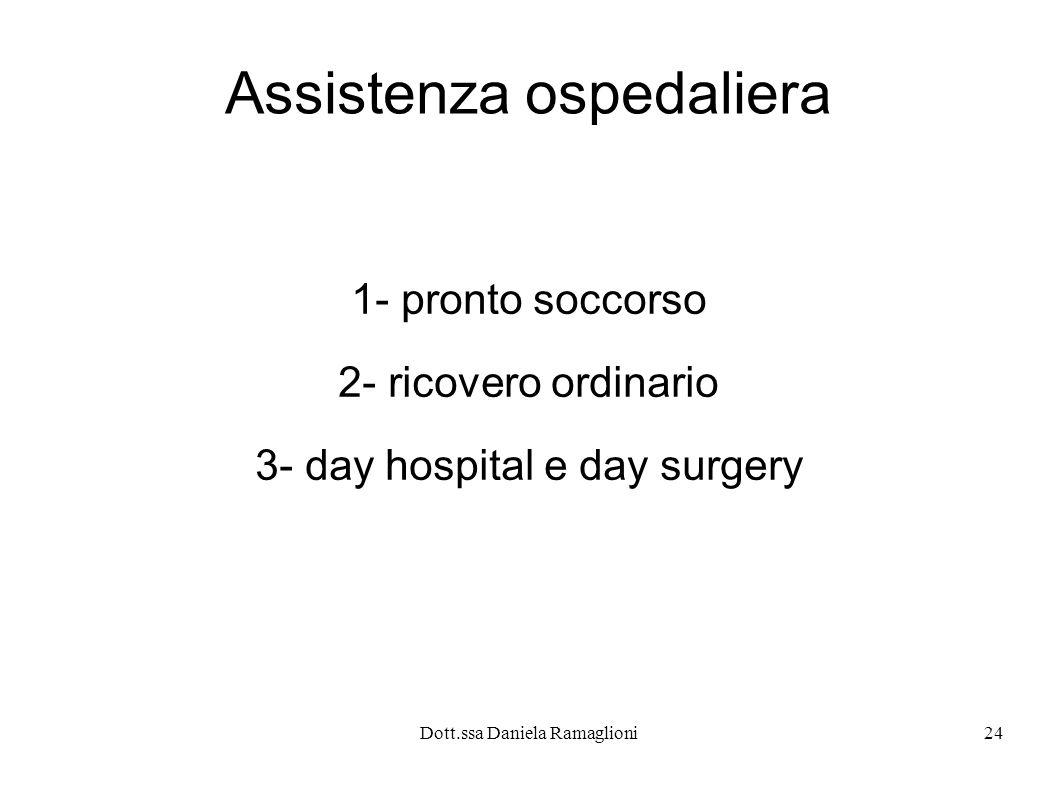 Dott.ssa Daniela Ramaglioni24 Assistenza ospedaliera 1- pronto soccorso 2- ricovero ordinario 3- day hospital e day surgery