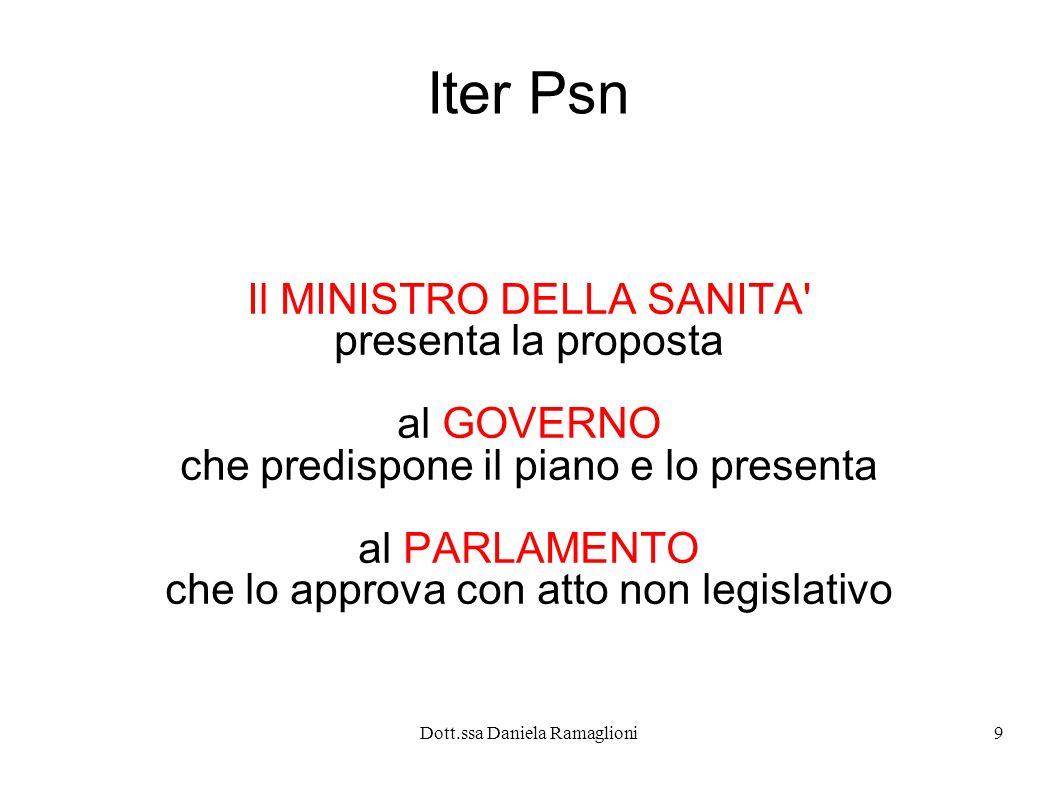 Dott.ssa Daniela Ramaglioni9 Iter Psn Il MINISTRO DELLA SANITA' presenta la proposta al GOVERNO che predispone il piano e lo presenta al PARLAMENTO ch