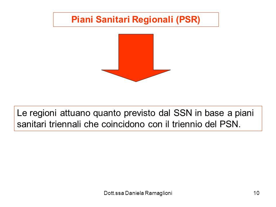 Dott.ssa Daniela Ramaglioni10 Piani Sanitari Regionali (PSR) Le regioni attuano quanto previsto dal SSN in base a piani sanitari triennali che coincidono con il triennio del PSN.