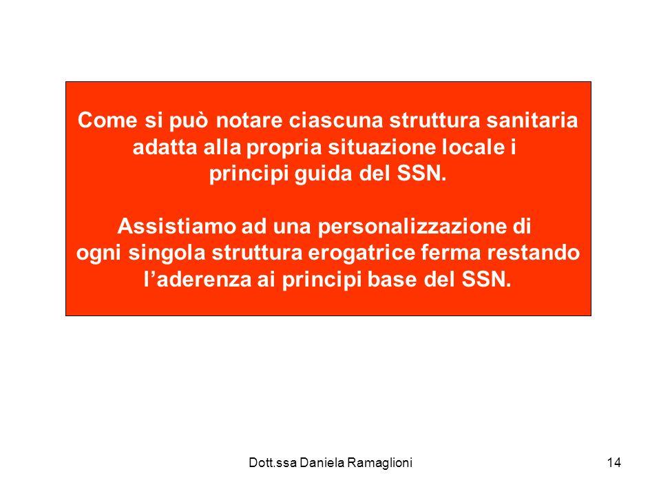Dott.ssa Daniela Ramaglioni14 Come si può notare ciascuna struttura sanitaria adatta alla propria situazione locale i principi guida del SSN.