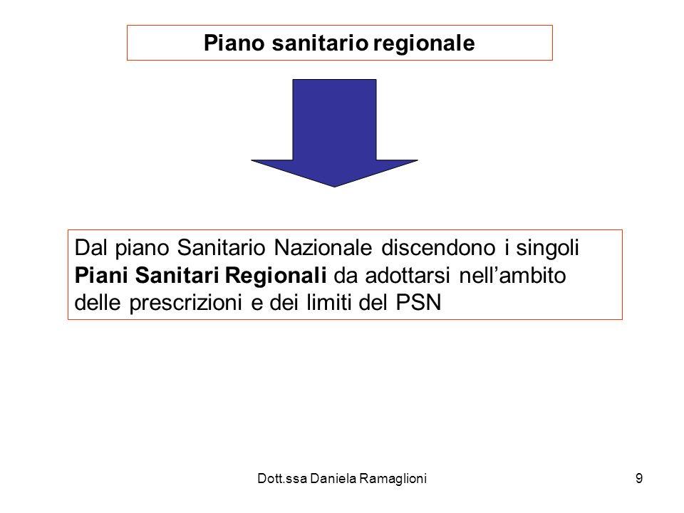 Dott.ssa Daniela Ramaglioni9 Piano sanitario regionale Dal piano Sanitario Nazionale discendono i singoli Piani Sanitari Regionali da adottarsi nellambito delle prescrizioni e dei limiti del PSN