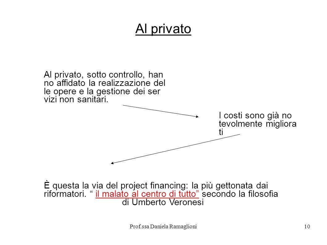 Prof.ssa Daniela Ramaglioni10 Al privato Al privato, sotto controllo, han no affidato la realizzazione del le opere e la gestione dei ser vizi non san