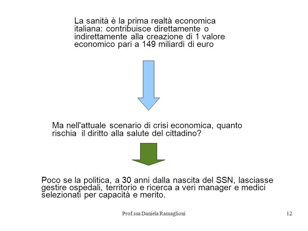 Prof.ssa Daniela Ramaglioni12 La sanità è la prima realtà economica italiana: contribuisce direttamente o indirettamente alla creazione di 1 valore ec