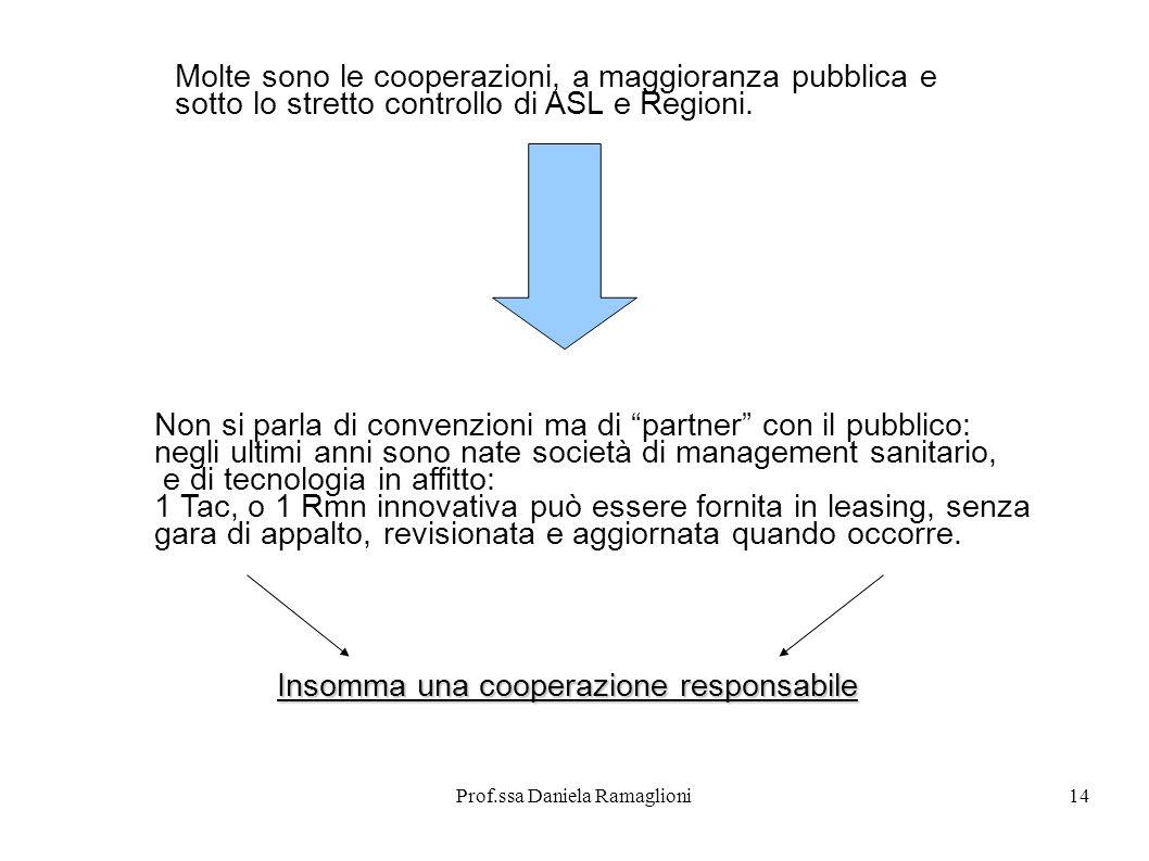 Prof.ssa Daniela Ramaglioni14 Molte sono le cooperazioni, a maggioranza pubblica e sotto lo stretto controllo di ASL e Regioni. Non si parla di conven