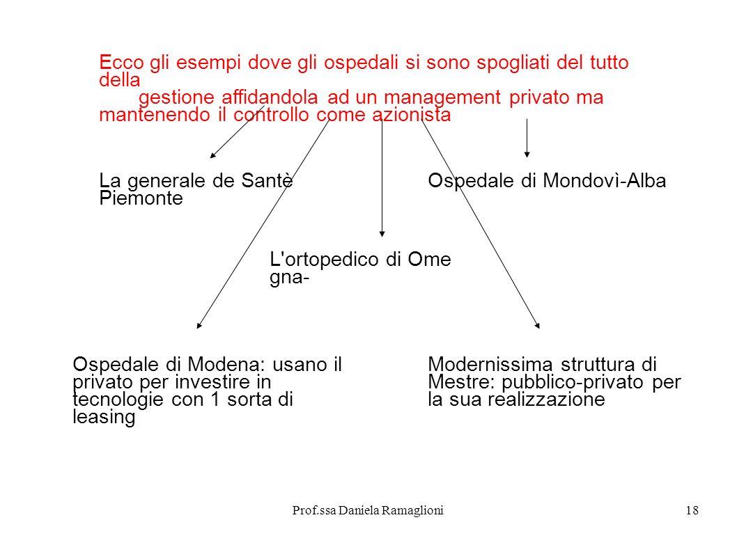 Prof.ssa Daniela Ramaglioni18 Ecco gli esempi dove gli ospedali si sono spogliati del tutto della gestione affidandola ad un management privato ma man