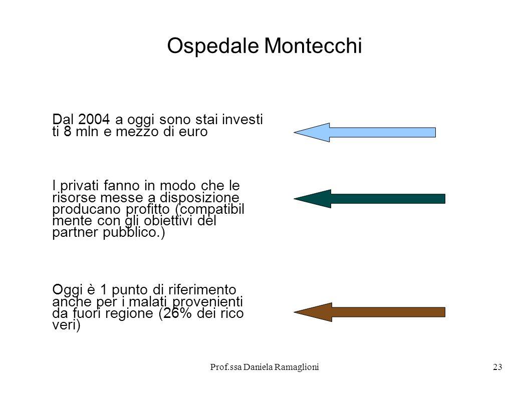 Prof.ssa Daniela Ramaglioni23 Ospedale Montecchi Dal 2004 a oggi sono stai investi ti 8 mln e mezzo di euro I privati fanno in modo che le risorse mes