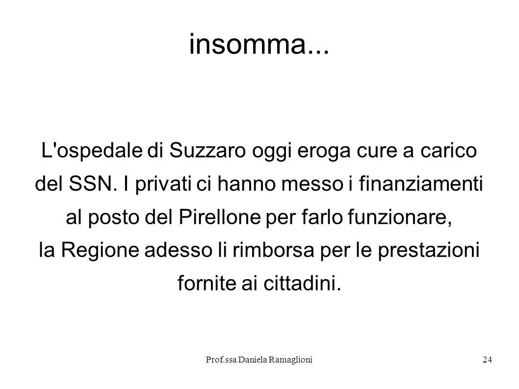 Prof.ssa Daniela Ramaglioni24 insomma... L'ospedale di Suzzaro oggi eroga cure a carico del SSN. I privati ci hanno messo i finanziamenti al posto del
