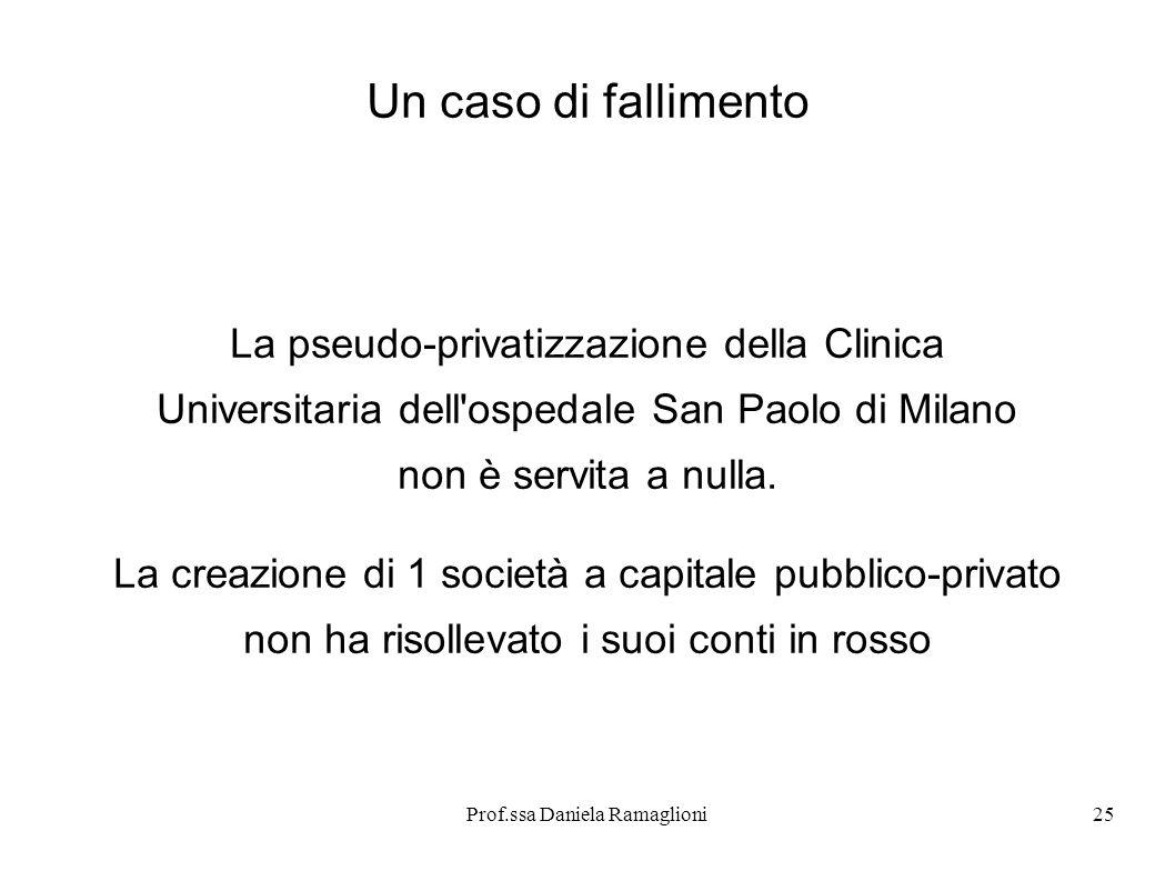 Prof.ssa Daniela Ramaglioni25 Un caso di fallimento La pseudo-privatizzazione della Clinica Universitaria dell'ospedale San Paolo di Milano non è serv