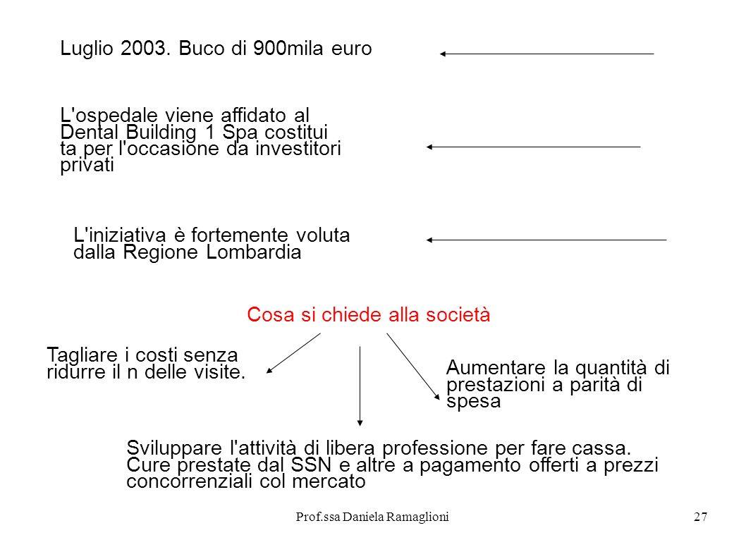 Prof.ssa Daniela Ramaglioni27 Luglio 2003. Buco di 900mila euro L'ospedale viene affidato al Dental Building 1 Spa costitui ta per l'occasione da inve