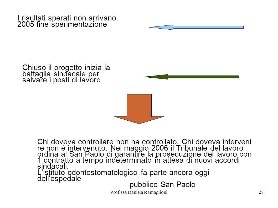 Prof.ssa Daniela Ramaglioni28 I risultati sperati non arrivano. 2005 fine sperimentazione Chiuso il progetto inizia la battaglia sindacale per salvare