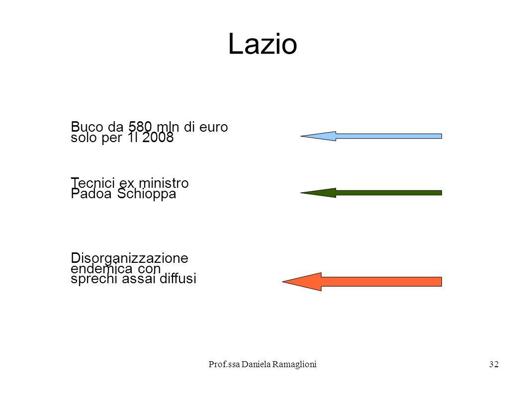 Prof.ssa Daniela Ramaglioni32 Lazio Buco da 580 mln di euro solo per 1l 2008 Tecnici ex ministro Padoa Schioppa Disorganizzazione endemica con sprechi