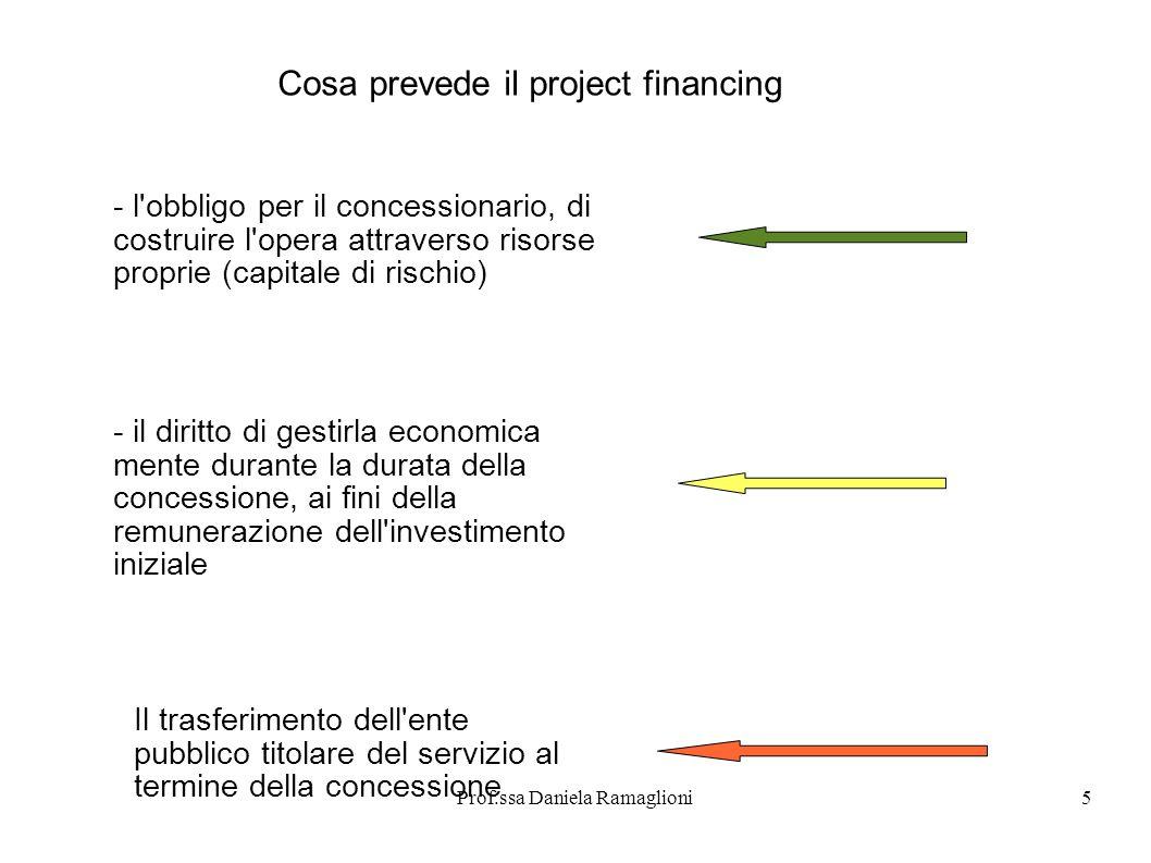 Prof.ssa Daniela Ramaglioni5 Cosa prevede il project financing - l'obbligo per il concessionario, di costruire l'opera attraverso risorse proprie (cap