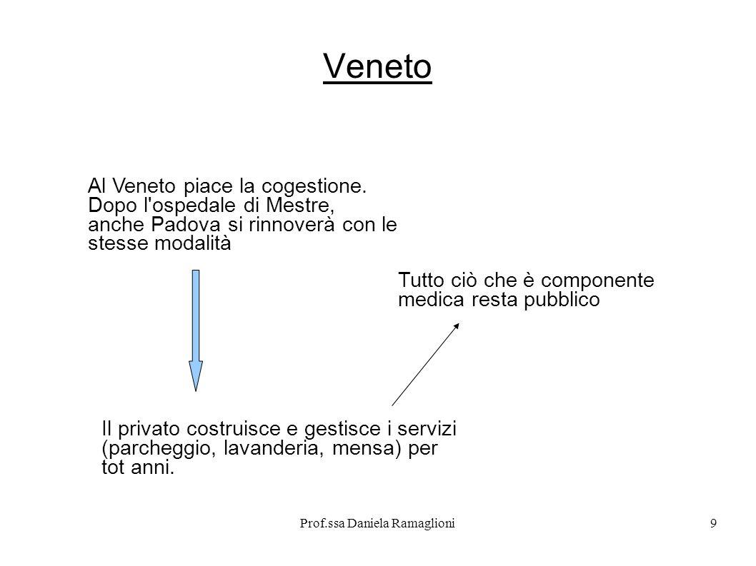 Prof.ssa Daniela Ramaglioni9 Veneto Al Veneto piace la cogestione. Dopo l'ospedale di Mestre, anche Padova si rinnoverà con le stesse modalità Il priv